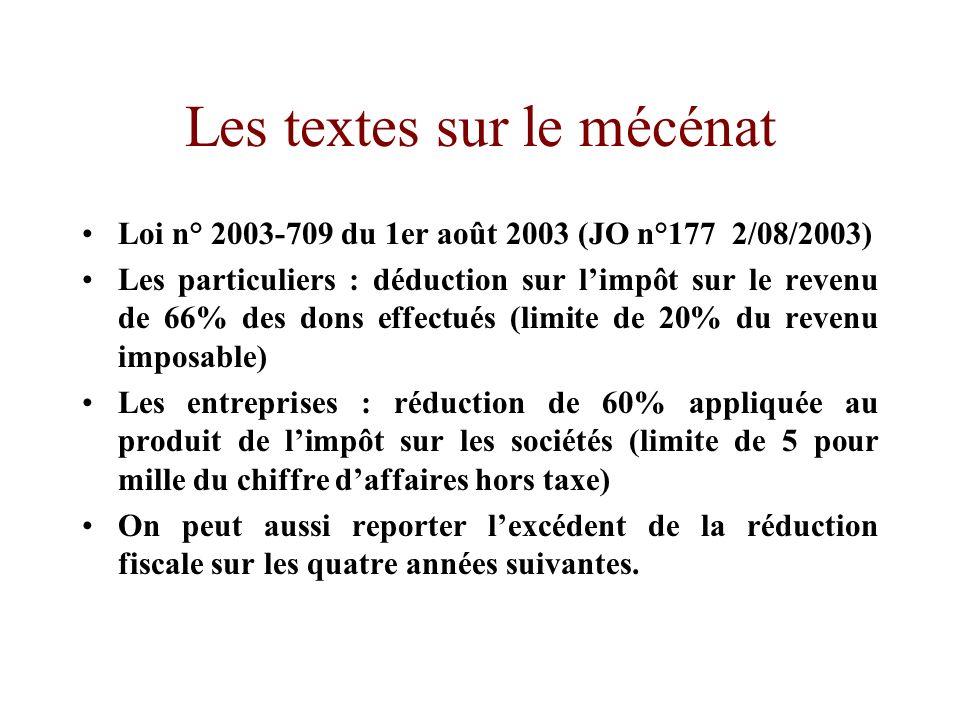 Les textes sur le mécénat Loi n° 2003-709 du 1er août 2003 (JO n°177 2/08/2003) Les particuliers : déduction sur limpôt sur le revenu de 66% des dons