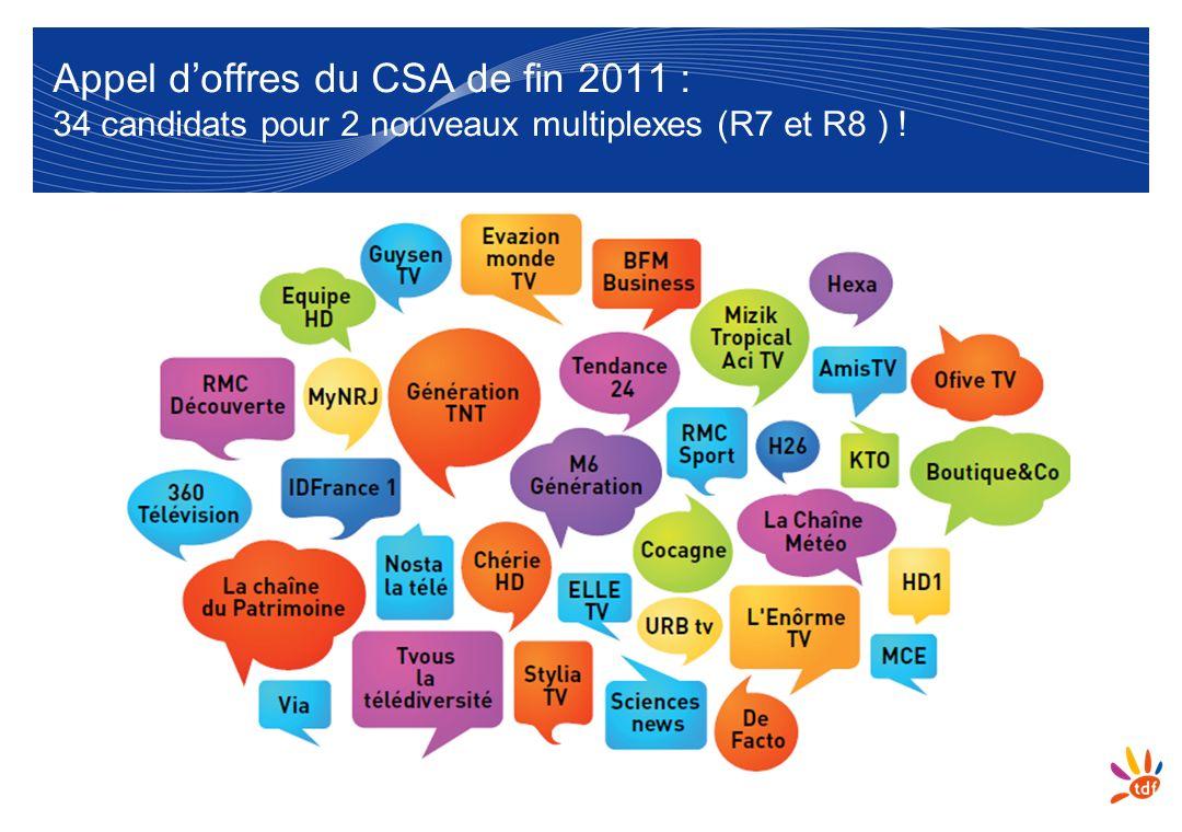 Appel doffres du CSA de fin 2011 : 34 candidats pour 2 nouveaux multiplexes (R7 et R8 ) ! 5