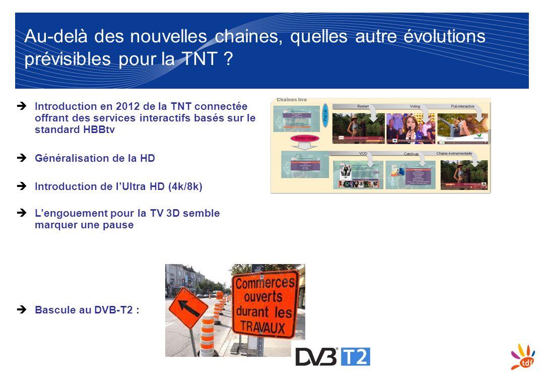 7 Au-delà des nouvelles chaines, quelles autre évolutions prévisibles pour la TNT ? Introduction en 2012 de la TNT connectée offrant des services inte