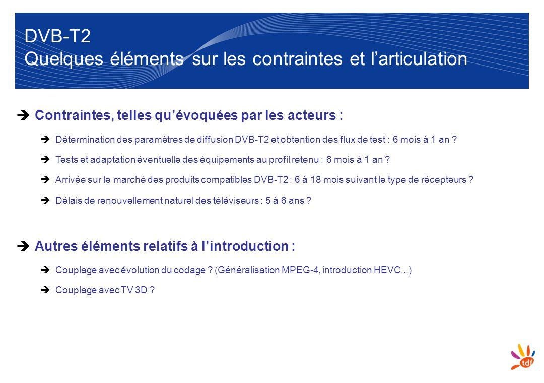 9 DVB-T2 Quelques éléments sur les contraintes et larticulation Contraintes, telles quévoquées par les acteurs : Détermination des paramètres de diffu
