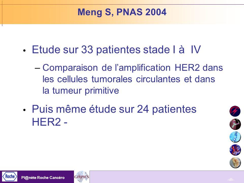 -10- Pl@nète Roche Cancéro -10- Pl@nète Roche Cancéro Le statut HER2 est concordant pour 29 patientes (11 +/+et 18 -/-).