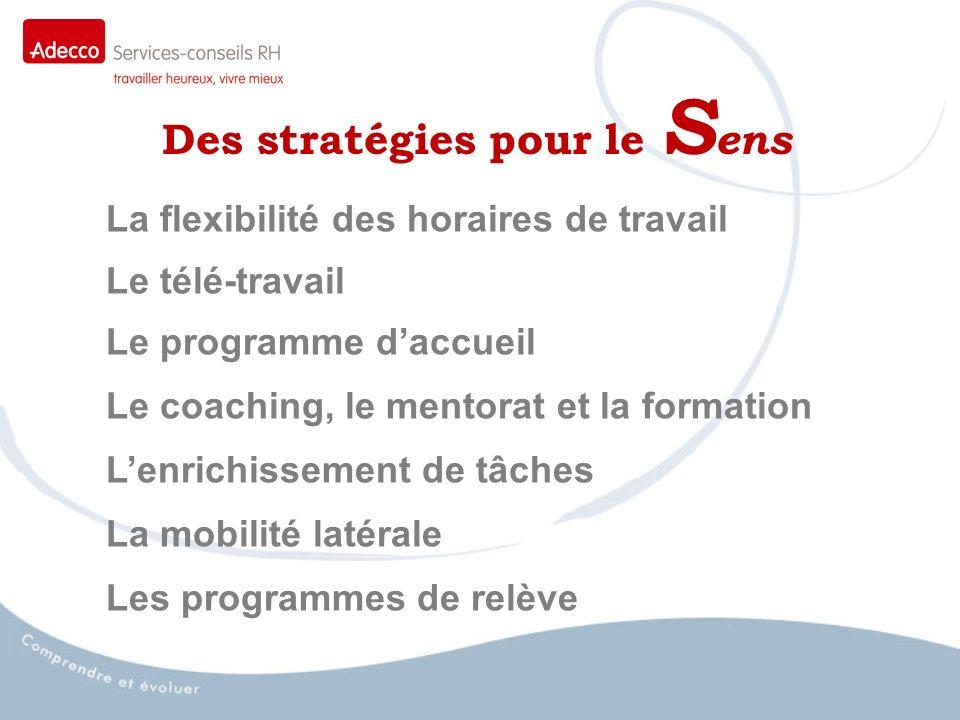 Des stratégies pour le S ens La flexibilité des horaires de travail Le télé-travail Le programme daccueil Le coaching, le mentorat et la formation Lenrichissement de tâches La mobilité latérale Les programmes de relève
