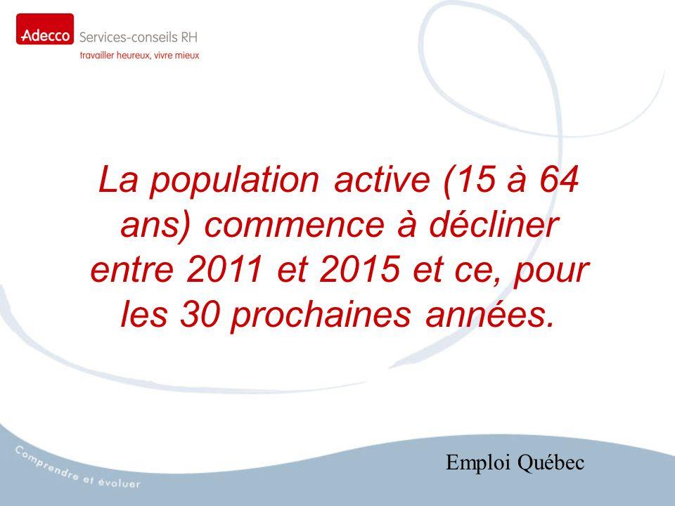 La population active (15 à 64 ans) commence à décliner entre 2011 et 2015 et ce, pour les 30 prochaines années.