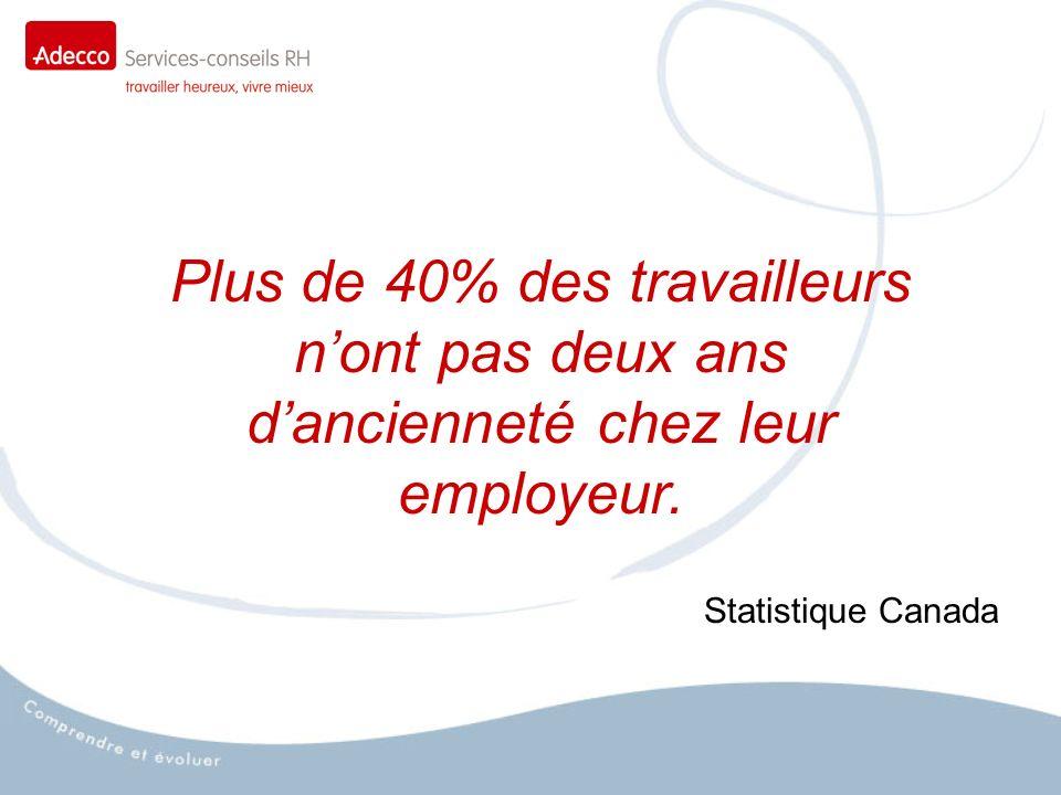 Plus de 40% des travailleurs nont pas deux ans dancienneté chez leur employeur. Statistique Canada