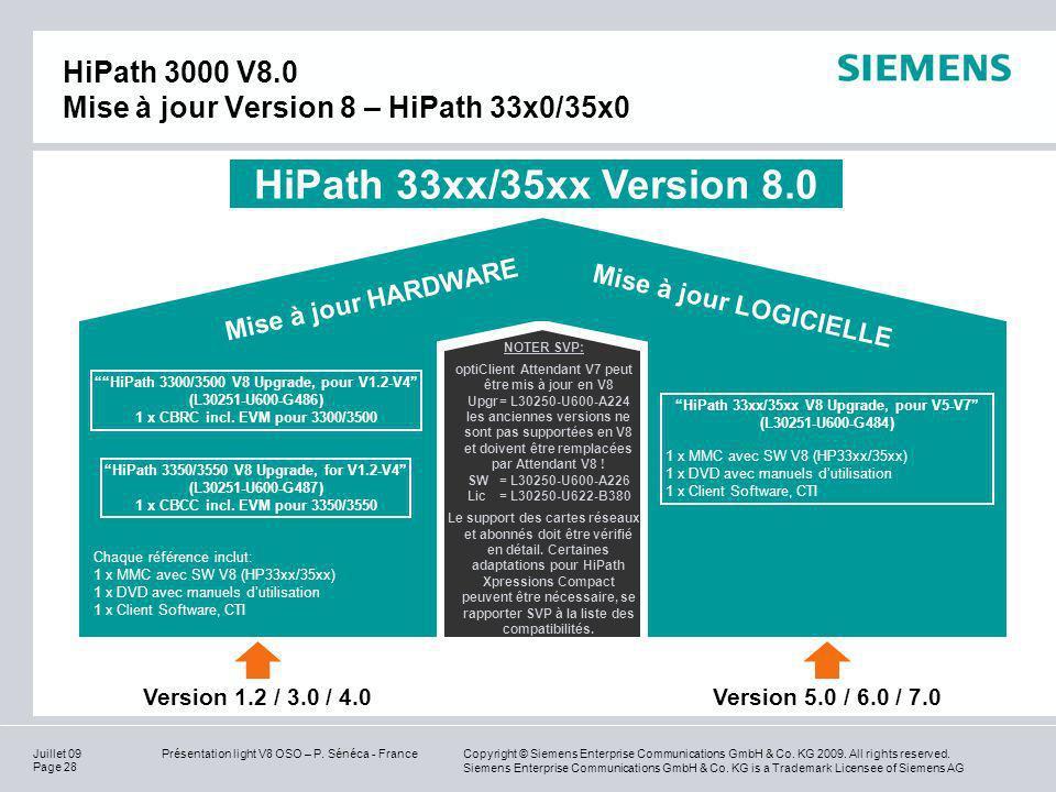 Copyright © Siemens Enterprise Communications GmbH & Co. KG 2009. All rights reserved. Siemens Enterprise Communications GmbH & Co. KG is a Trademark