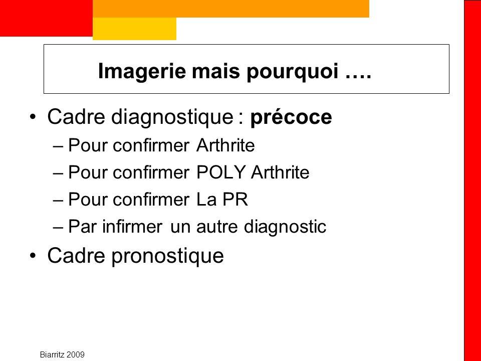 Biarritz 2009 Imagerie et PR précoce: Récapitulation DiagnosticinflammatoireIRM, US > clinique IRM US structuralIRM > Rx IRM US, TDM, arthroscopie PronosticinflammatoireIRM, US > clinique structuralIRM, US > Rx SuiviinflammatoireIRM, US > clinique structuralIRM, US > RX
