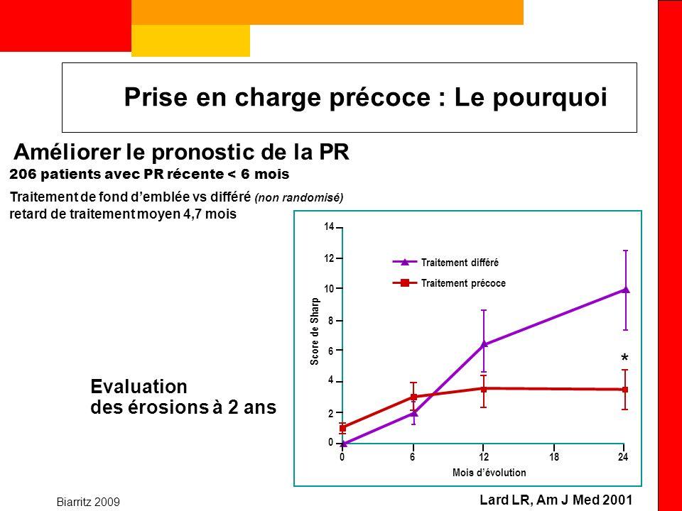 Biarritz 2009 Lard LR, Am J Med 2001 206 patients avec PR récente < 6 mois Traitement de fond demblée vs différé (non randomisé) retard de traitement