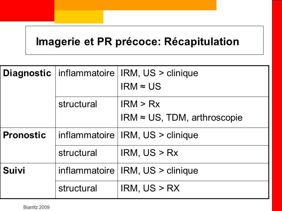 Biarritz 2009 Imagerie et PR précoce: Récapitulation DiagnosticinflammatoireIRM, US > clinique IRM US structuralIRM > Rx IRM US, TDM, arthroscopie Pro