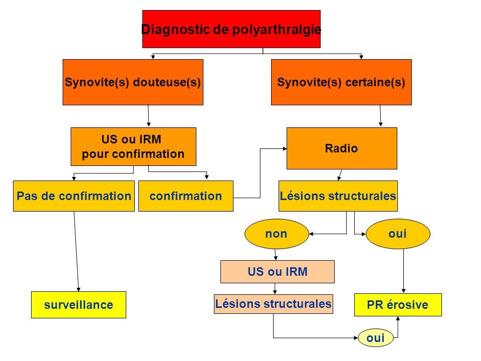 Diagnostic de polyarthralgie Synovite(s) certaine(s) Synovite(s) douteuse(s) US ou IRM pour confirmation Radio Pas de confirmation surveillance confir