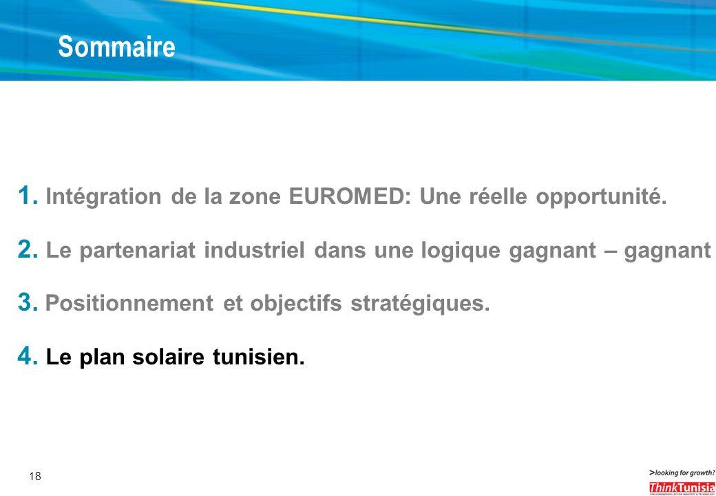 18 Sommaire 1. Intégration de la zone EUROMED: Une réelle opportunité. 2. Le partenariat industriel dans une logique gagnant – gagnant 3. Positionneme
