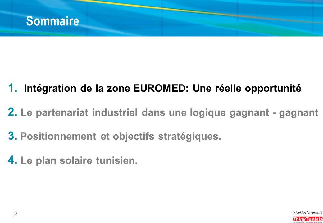 2 Sommaire 1. Intégration de la zone EUROMED: Une réelle opportunité 2. Le partenariat industriel dans une logique gagnant - gagnant 3. Positionnement