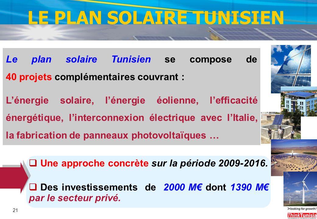 21 LE PLAN SOLAIRE TUNISIEN Une approche concrète sur la période 2009-2016. Des investissements de 2000 M dont 1390 M par le secteur privé. Le plan so