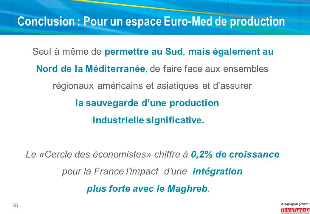 23 Conclusion : Pour un espace Euro-Med de production Seul à même de permettre au Sud, mais également au Nord de la Méditerranée, de faire face aux en
