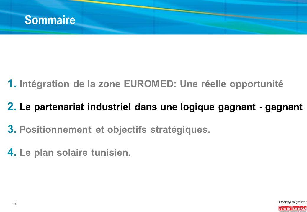 5 Sommaire 1. Intégration de la zone EUROMED: Une réelle opportunité 2. Le partenariat industriel dans une logique gagnant - gagnant 3. Positionnement