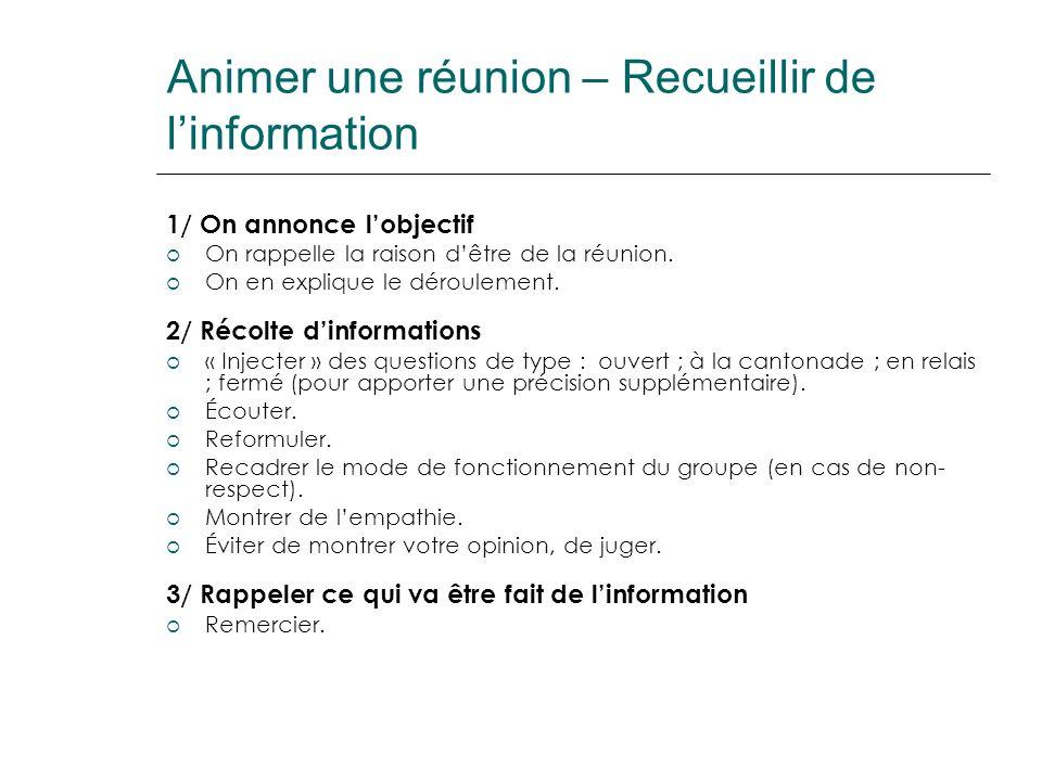 Animer une réunion – Recueillir de linformation 1/ On annonce lobjectif On rappelle la raison dêtre de la réunion.