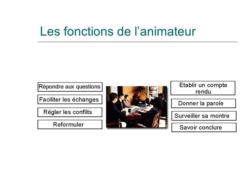 Les fonctions de lanimateur