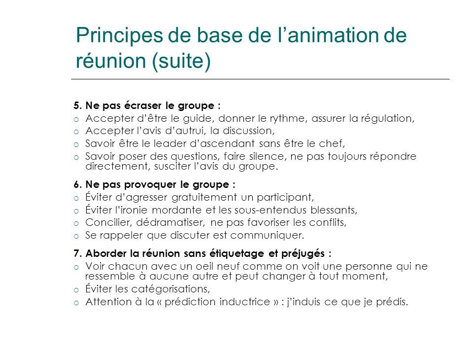 Principes de base de lanimation de réunion (suite) 5.