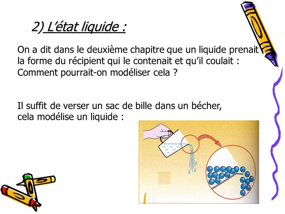 2) L état liquide : On a dit dans le deuxième chapitre que un liquide prenait la forme du récipient qui le contenait et quil coulait : Comment pourrai