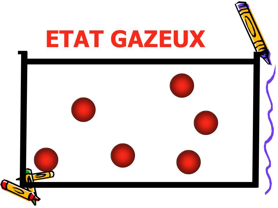 ETAT GAZEUX