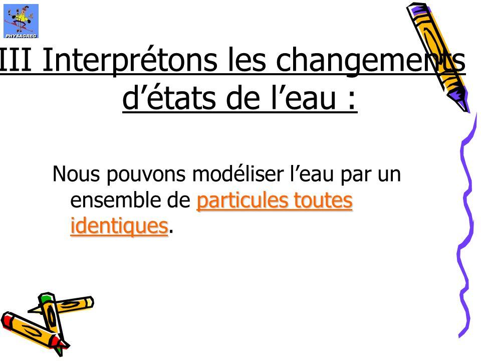III Interprétons les changements détats de leau : particules toutes identiques Nous pouvons modéliser leau par un ensemble de particules toutes identi