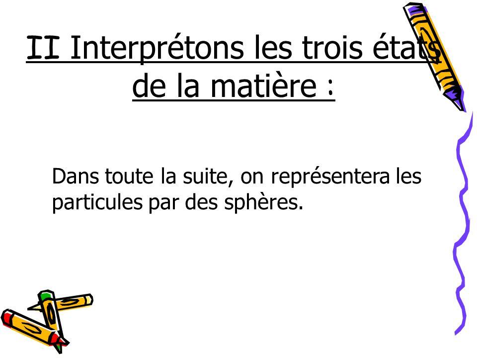 II Interprétons les trois états de la matière : Dans toute la suite, on représentera les particules par des sphères.