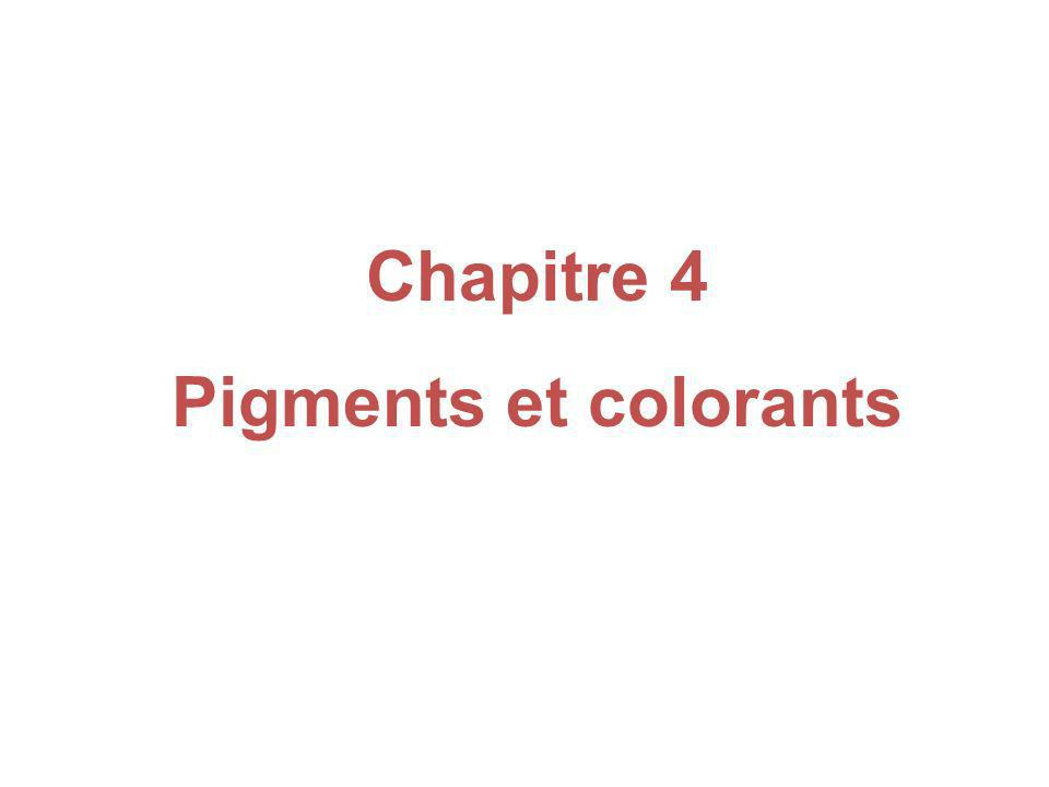 Pigments et colorants