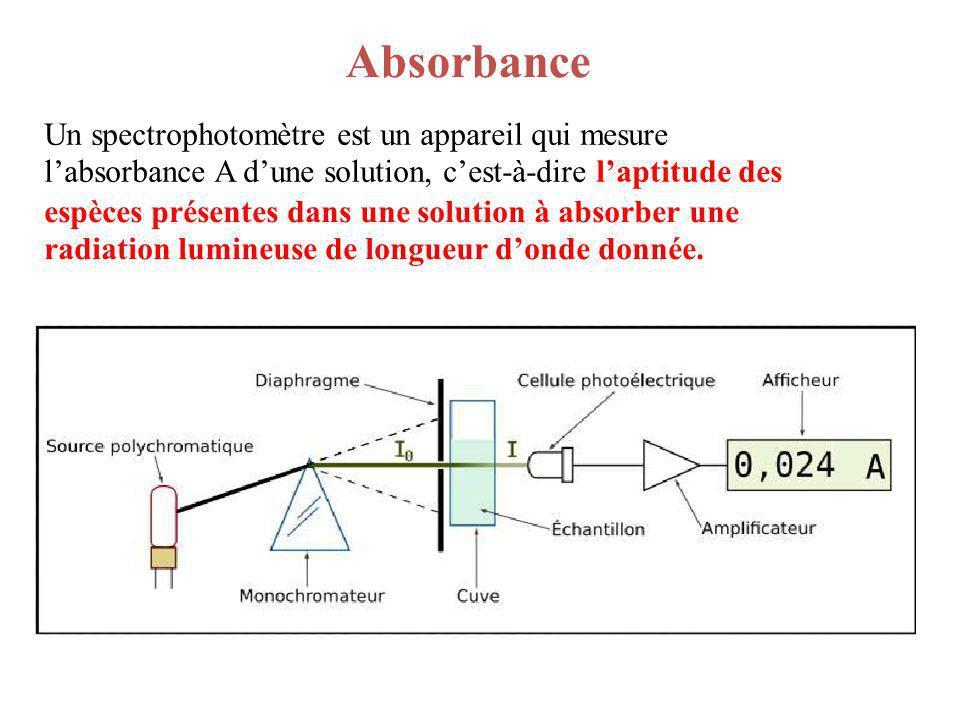 Absorbance Un spectrophotomètre est un appareil qui mesure labsorbance A dune solution, cest-à-dire laptitude des espèces présentes dans une solution