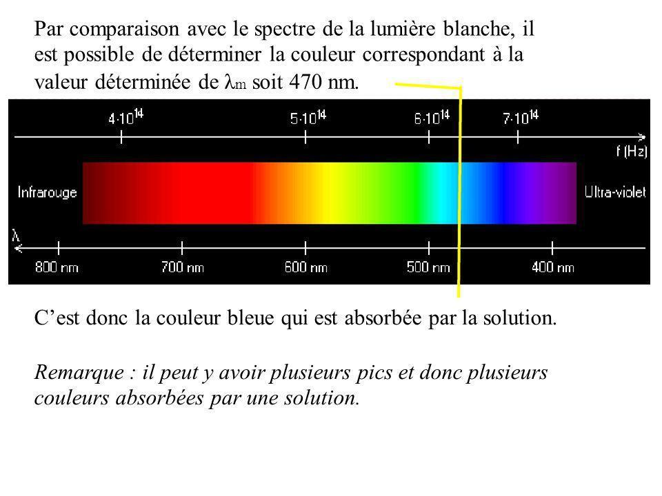 Par comparaison avec le spectre de la lumière blanche, il est possible de déterminer la couleur correspondant à la valeur déterminée de λ m soit 470 n