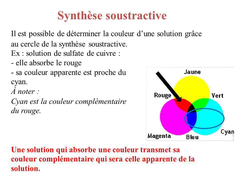 Synthèse soustractive Il est possible de déterminer la couleur dune solution grâce au cercle de la synthèse soustractive. Ex : solution de sulfate de