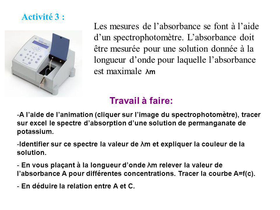 Activité 3 : Les mesures de labsorbance se font à laide dun spectrophotomètre. Labsorbance doit être mesurée pour une solution donnée à la longueur do