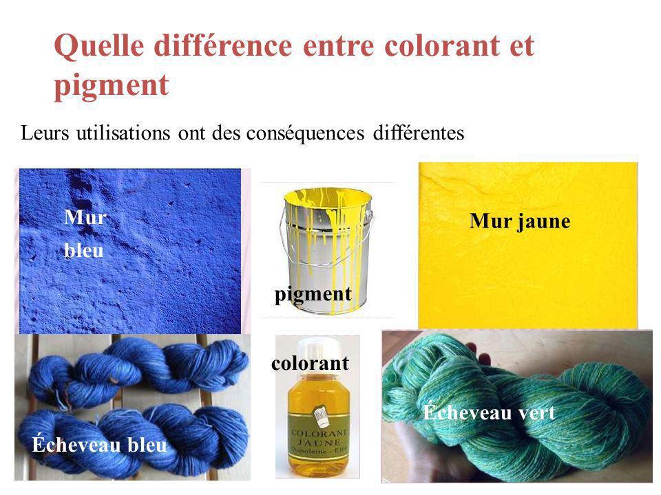 Quelle différence entre colorant et pigment Leurs utilisations ont des conséquences différentes Mur Mur jaune bleu pigment colorant Écheveau vert Éche