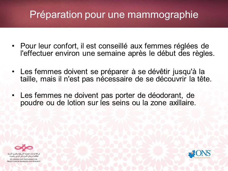 Préparation pour une mammographie Pour leur confort, il est conseillé aux femmes réglées de l'effectuer environ une semaine après le début des règles.