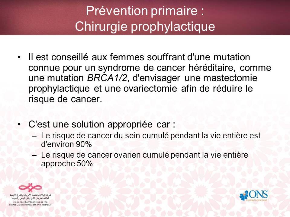 Prévention primaire : Chirurgie prophylactique Il est conseillé aux femmes souffrant d'une mutation connue pour un syndrome de cancer héréditaire, com