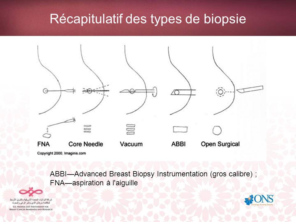 Récapitulatif des types de biopsie ABBIAdvanced Breast Biopsy Instrumentation (gros calibre) ; FNAaspiration à l'aiguille