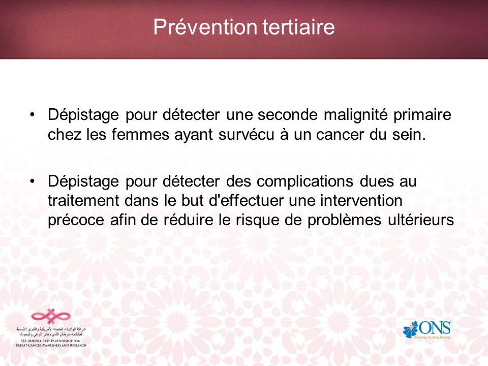 Prévention tertiaire Dépistage pour détecter une seconde malignité primaire chez les femmes ayant survécu à un cancer du sein. Dépistage pour détecter