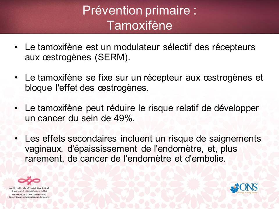 Prévention primaire : Tamoxifène Le tamoxifène est un modulateur sélectif des récepteurs aux œstrogènes (SERM). Le tamoxifène se fixe sur un récepteur