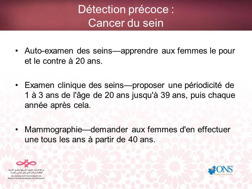 Détection précoce : Cancer du sein Auto-examen des seinsapprendre aux femmes le pour et le contre à 20 ans. Examen clinique des seinsproposer une péri