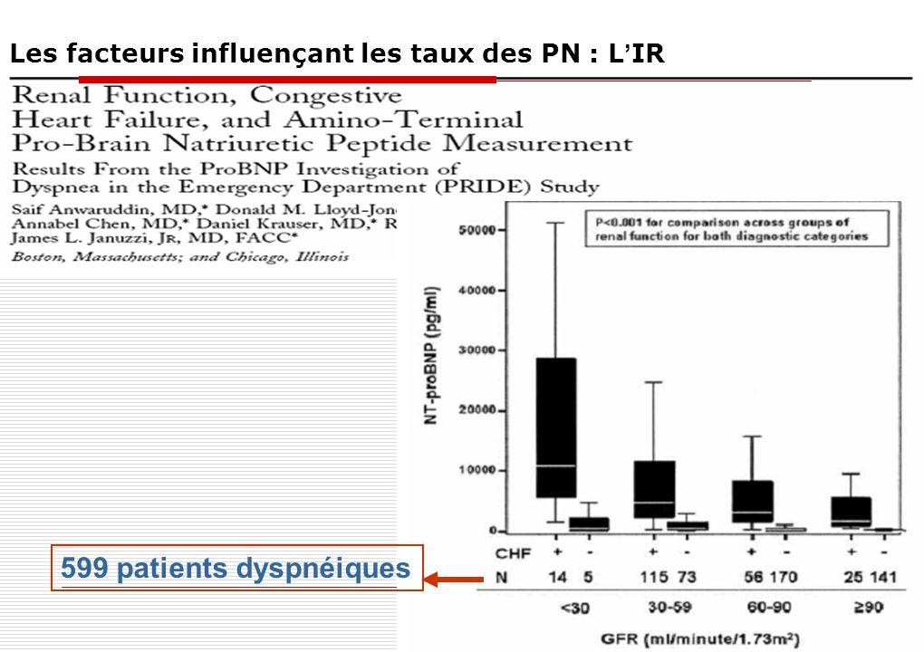 599 patients dyspnéiques Les facteurs influençant les taux des PN : L IR