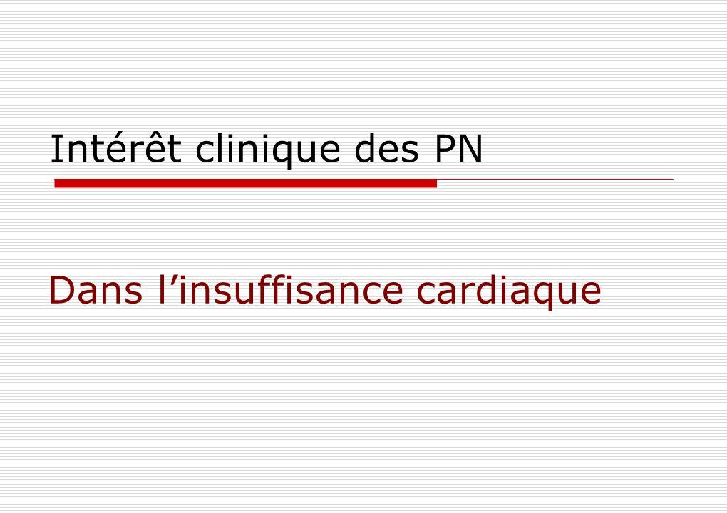 Intérêt clinique des PN Dans linsuffisance cardiaque