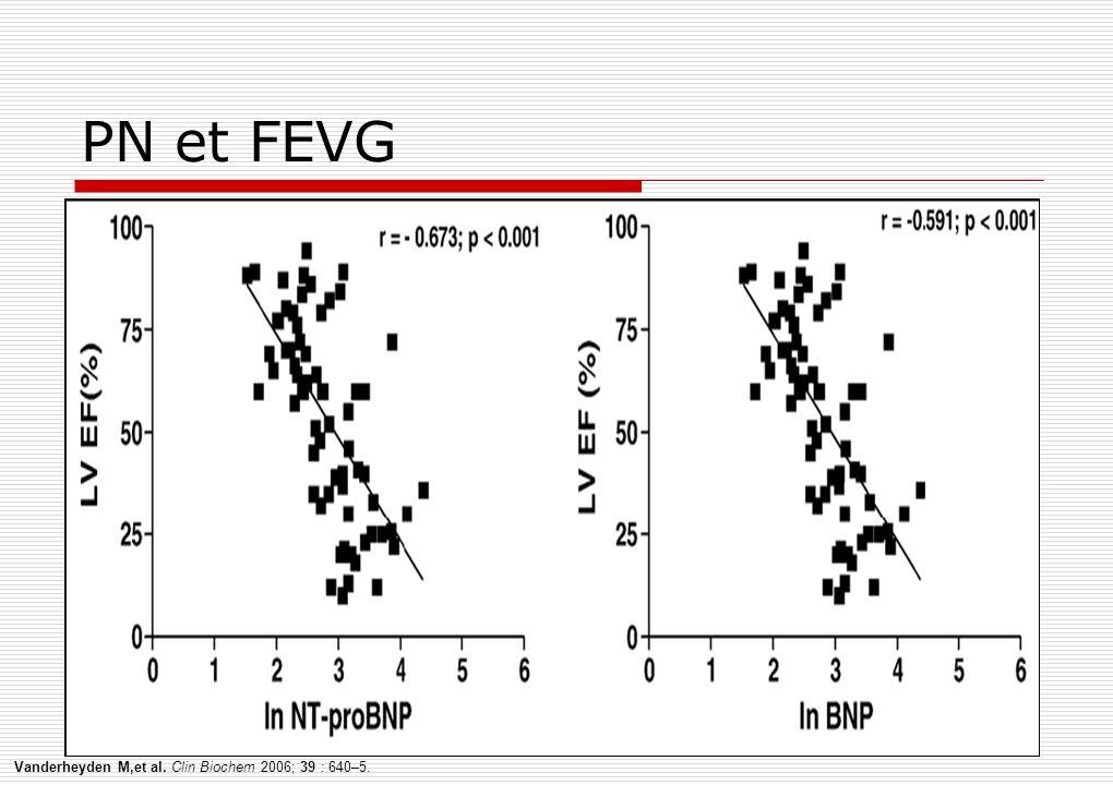 Vanderheyden M,et al. Clin Biochem 2006; 39 : 640–5. PN et FEVG