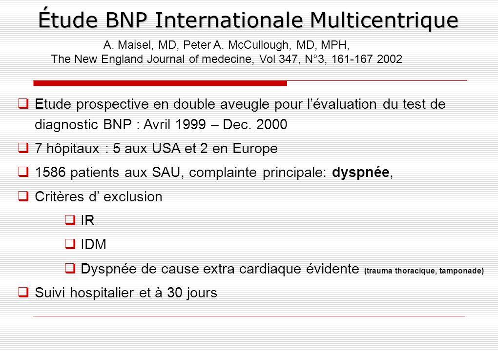 Etude prospective en double aveugle pour lévaluation du test de diagnostic BNP : Avril 1999 – Dec. 2000 7 hôpitaux : 5 aux USA et 2 en Europe 1586 pat