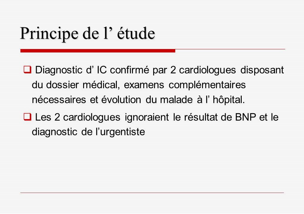 Principe de l étude Diagnostic d IC confirmé par 2 cardiologues disposant du dossier médical, examens complémentaires nécessaires et évolution du mala