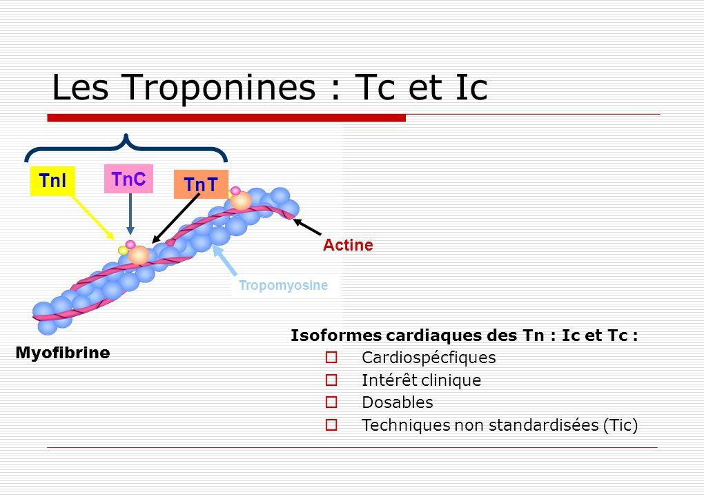 Les Troponines : Tc et Ic TnC TnI TnT Tropomyosine Actine Myofibrine Isoformes cardiaques des Tn : Ic et Tc : Cardiospécfiques Intérêt clinique Dosabl