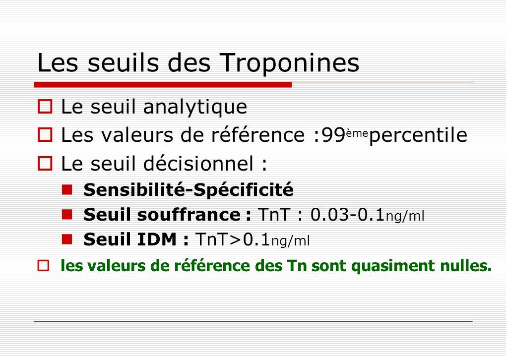 Les seuils des Troponines Le seuil analytique Les valeurs de référence :99 ème percentile Le seuil décisionnel : Sensibilité-Spécificité Seuil souffra