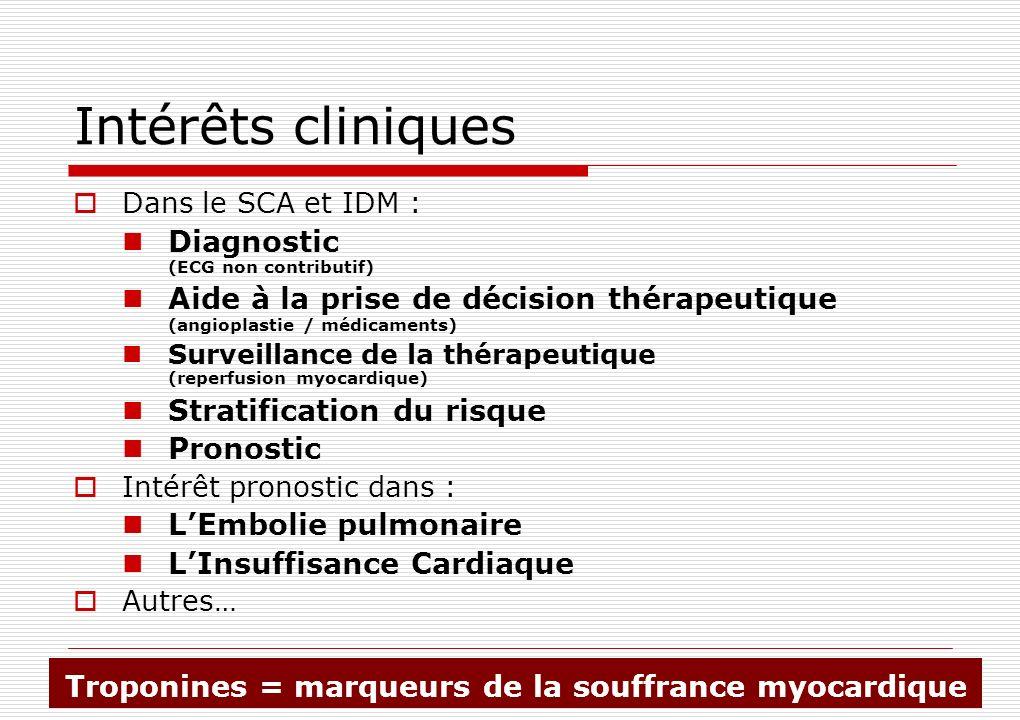 Intérêts cliniques Dans le SCA et IDM : Diagnostic (ECG non contributif) Aide à la prise de décision thérapeutique (angioplastie / médicaments) Survei