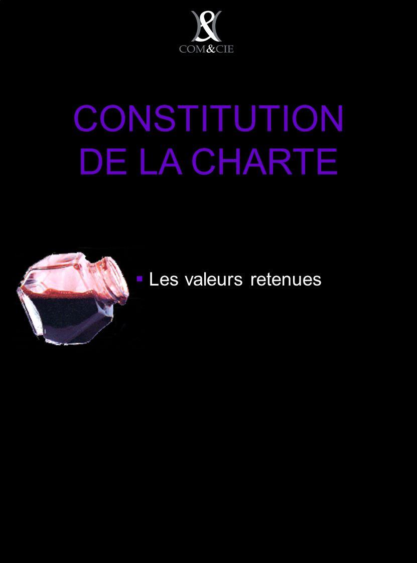 CONSTITUTION DE LA CHARTE Les valeurs retenues