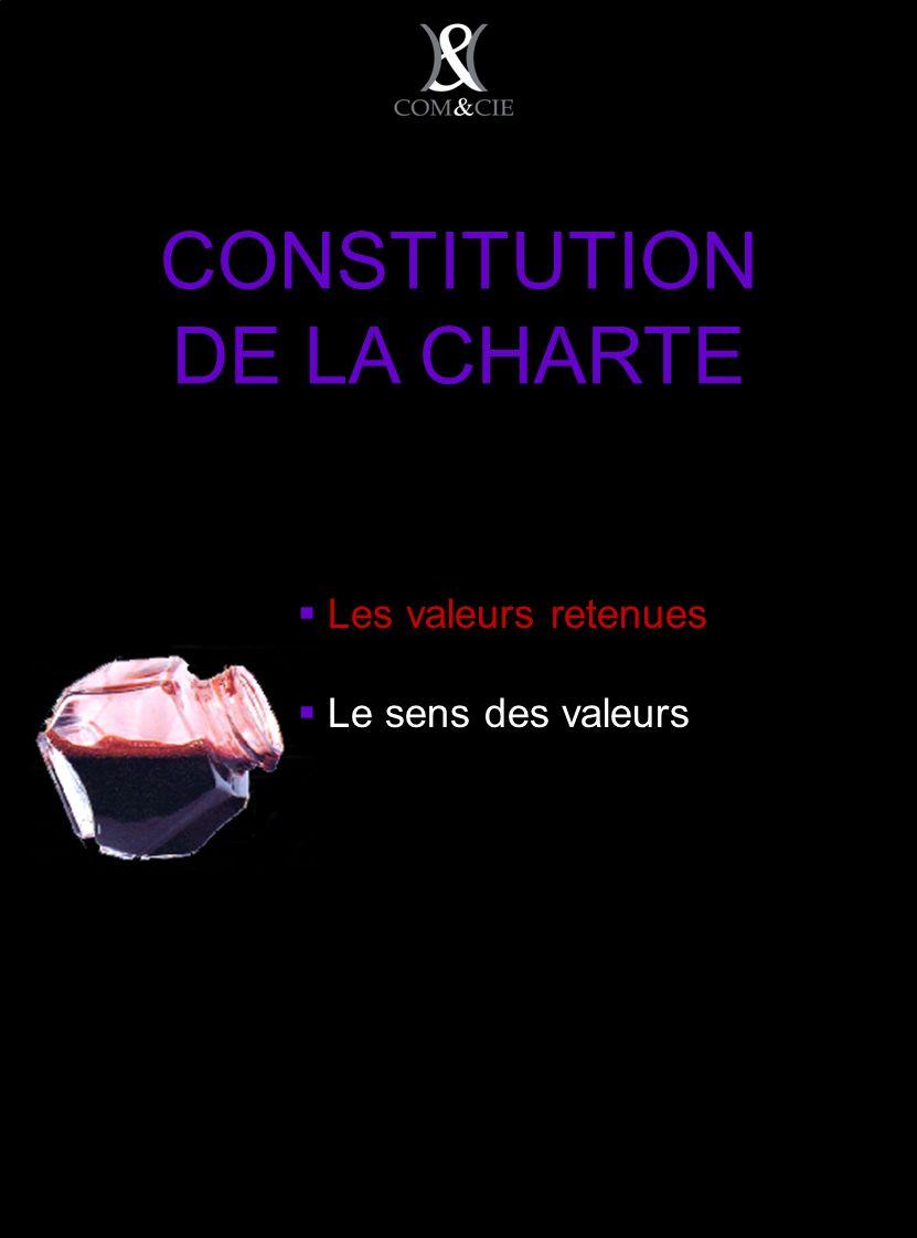 CONSTITUTION DE LA CHARTE Les valeurs retenues Le sens des valeurs