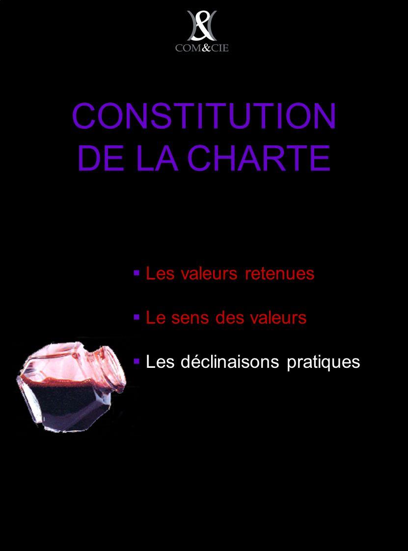 CONSTITUTION DE LA CHARTE Les valeurs retenues Le sens des valeurs Les déclinaisons pratiques