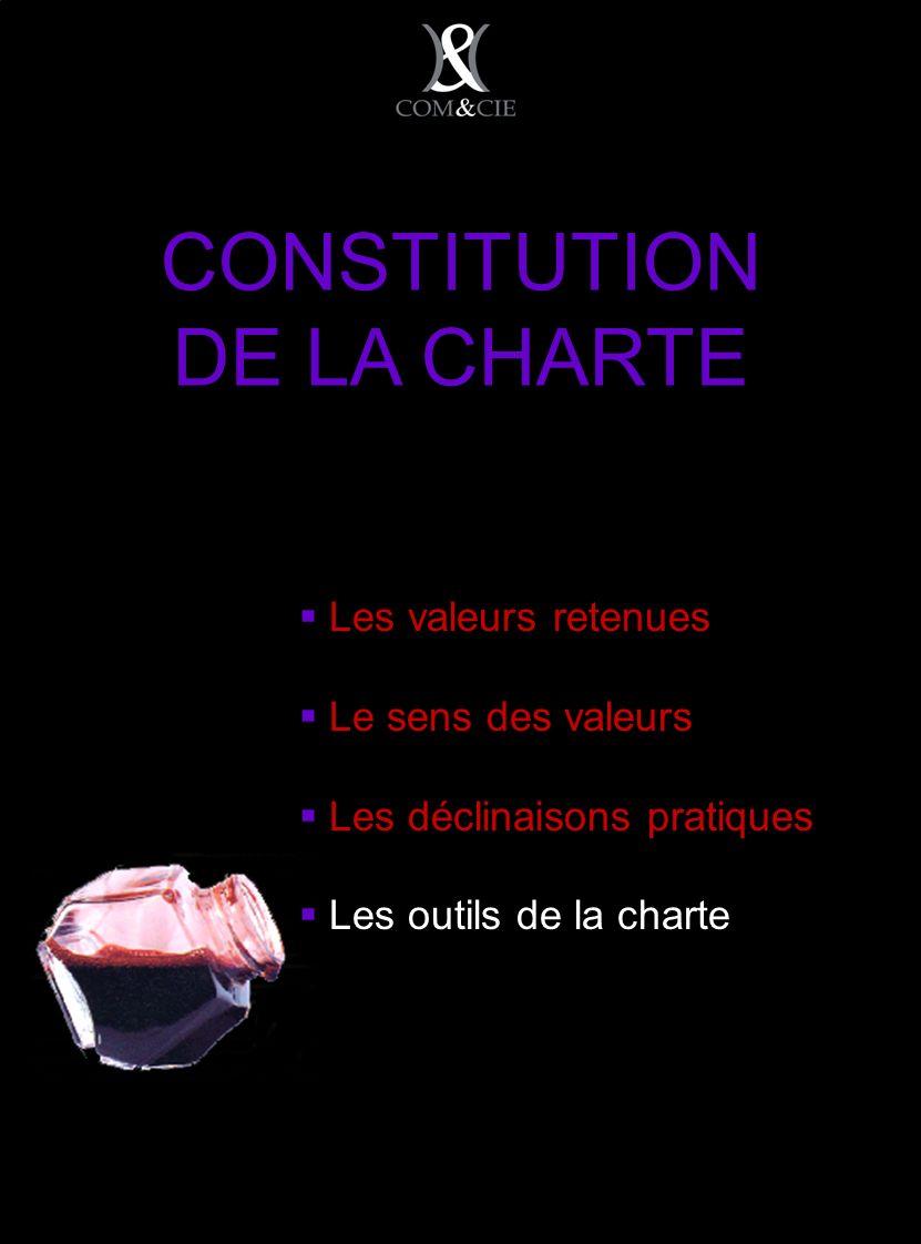 CONSTITUTION DE LA CHARTE Les valeurs retenues Le sens des valeurs Les déclinaisons pratiques Les outils de la charte