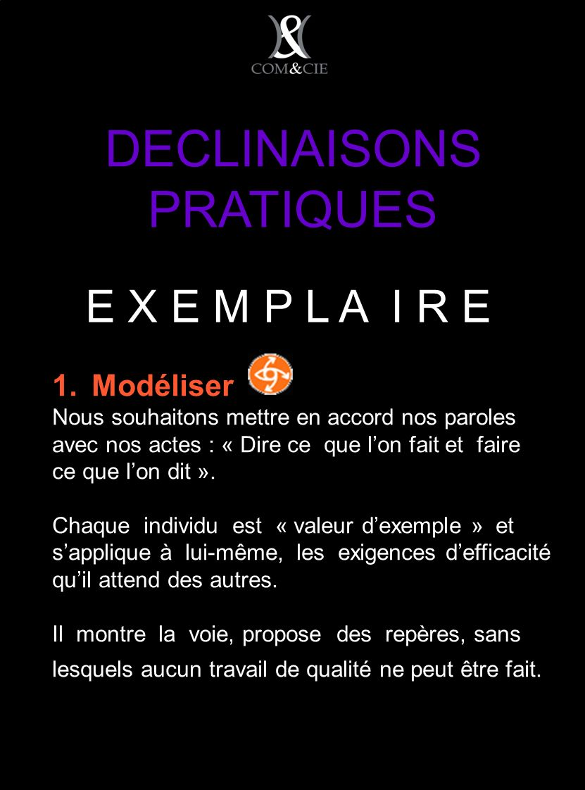1.Modéliser Nous souhaitons mettre en accord nos paroles avec nos actes : « Dire ce que lon fait et faire ce que lon dit ».